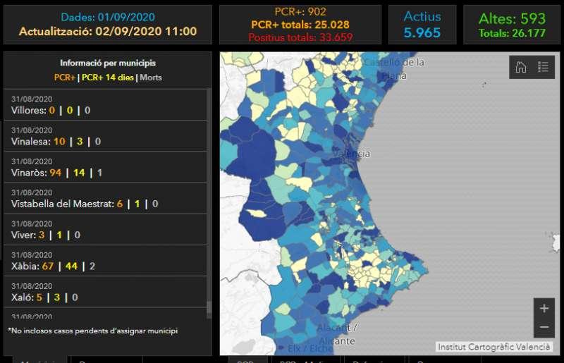 Los datos de Viver con tres casos, uno reciente y 0 fallecidos