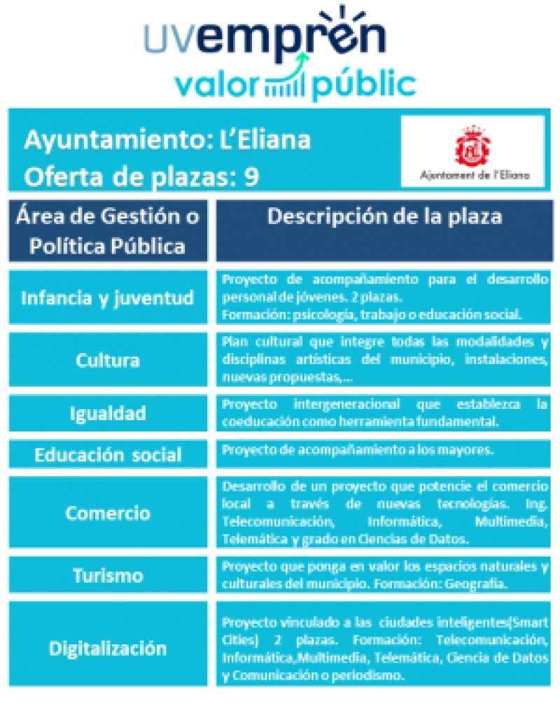 Cartel de descripción de 9 plazas. / EPDA