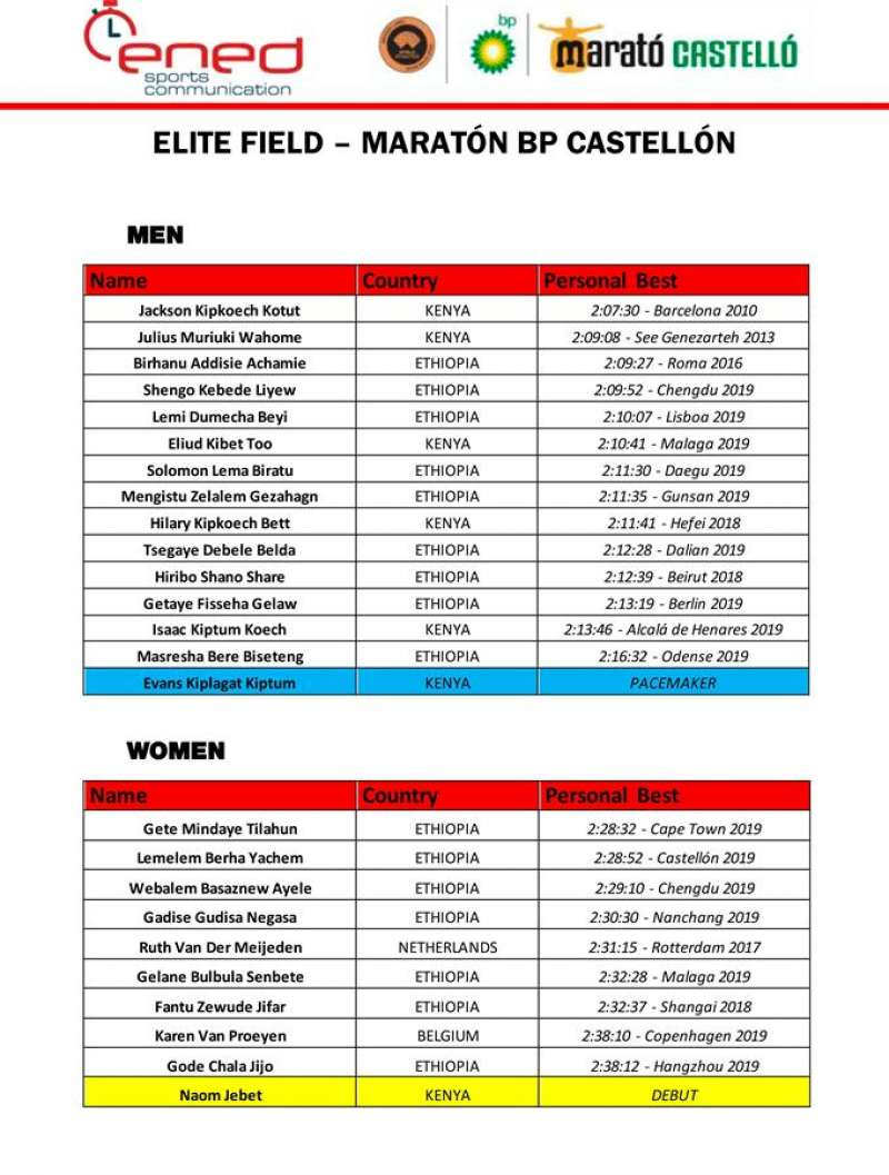 Estos son los principales favoritos a hacerse con el triunfo en el Maratón de Castellón, en un listado compartido por la organización. EFE