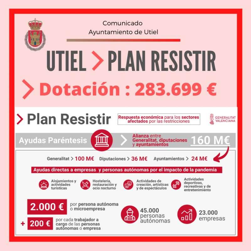 Plan Resistir de la Generalitat Valenciana