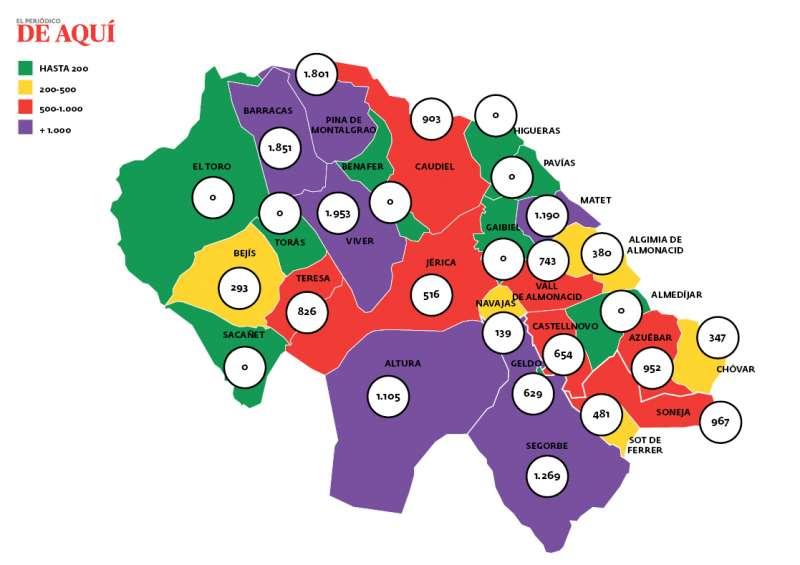 Seis poblaciones del Palancia superan los 1.000 casos por 100.000 habitantes