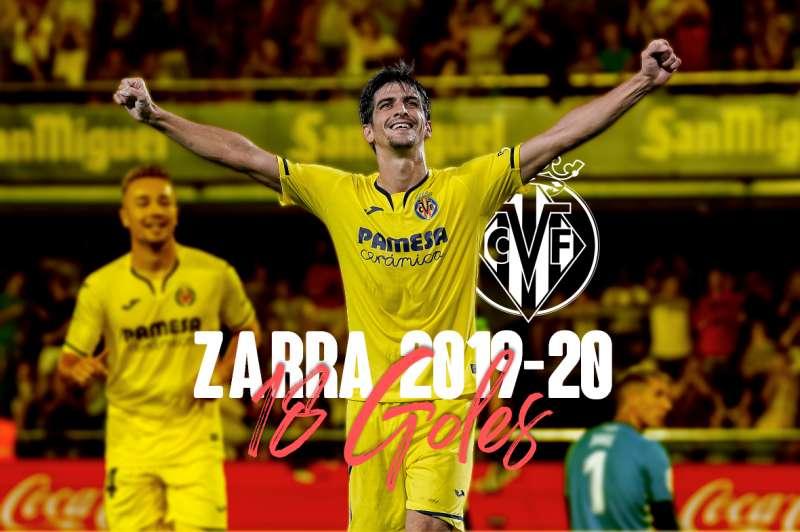 Foto Villarreal CF